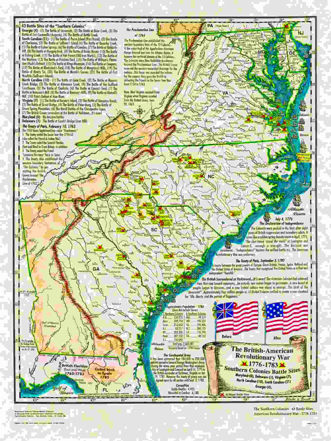 American Revolution Battles Sites South Colonies
