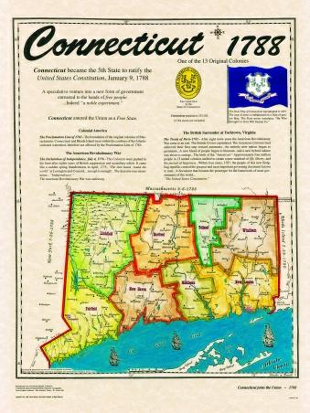 Original 13 States